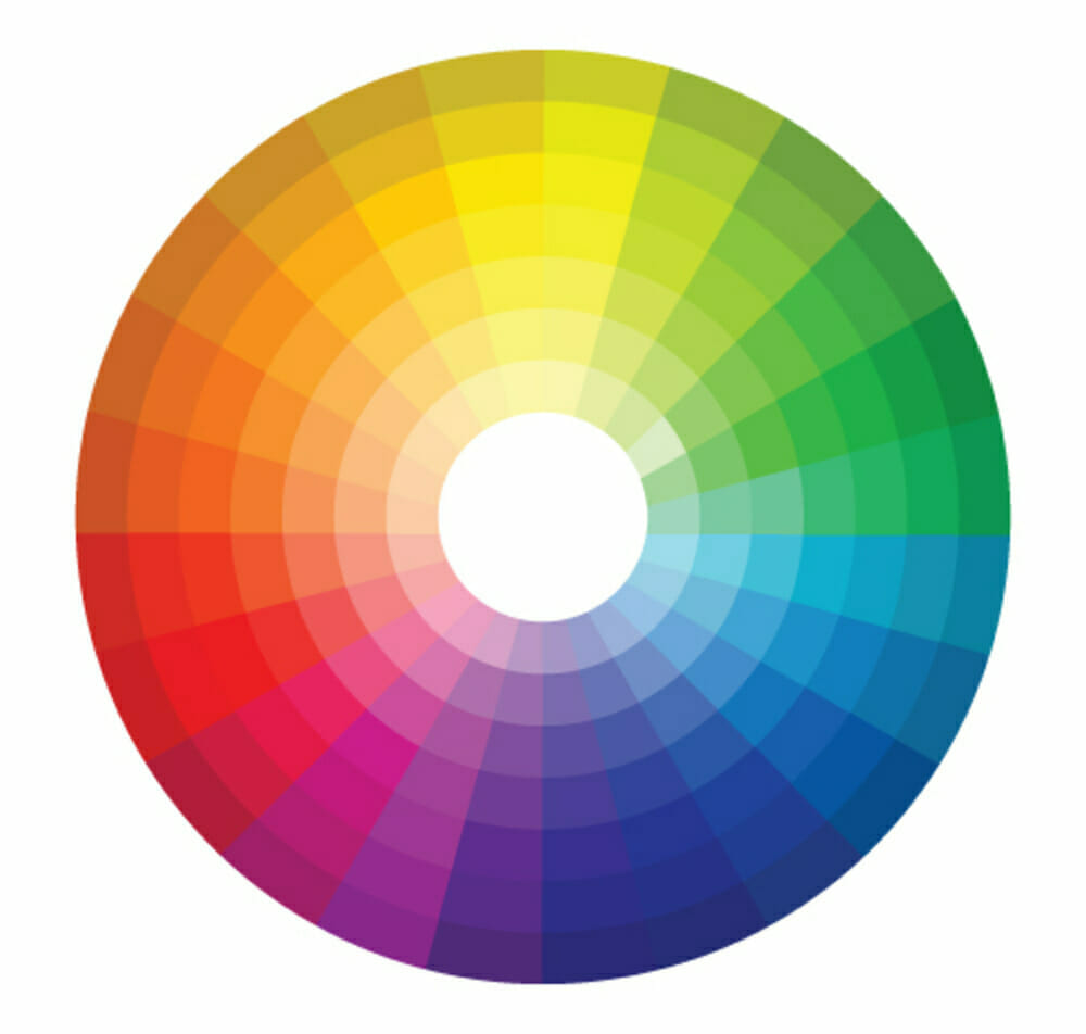 We Don't Need Color Theory