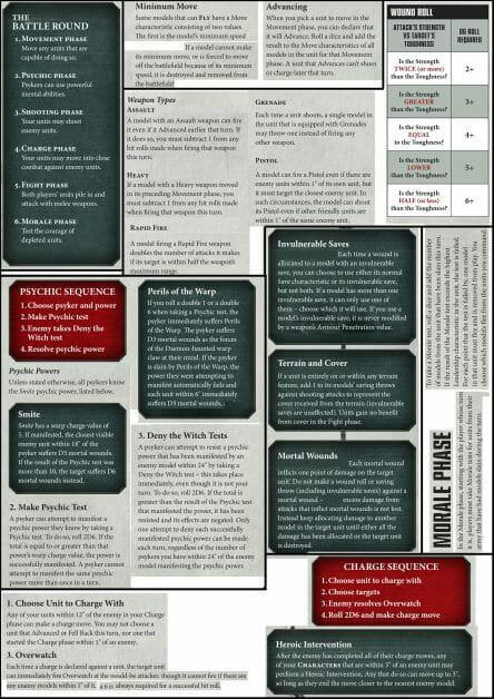 warhammer_40k_8th_edition_cheat_sheet_by_chaotea-dbdq9yx.jpg