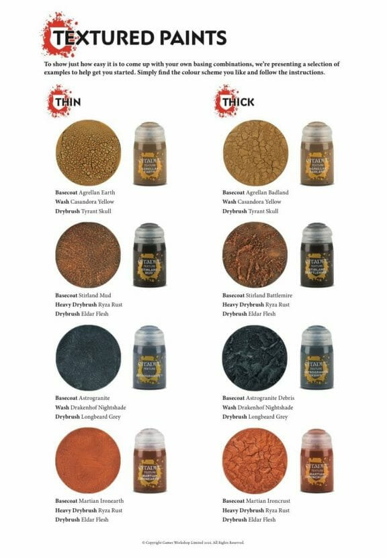 Best Alternatives to Citadel Texture Paint - cheaper technical medium