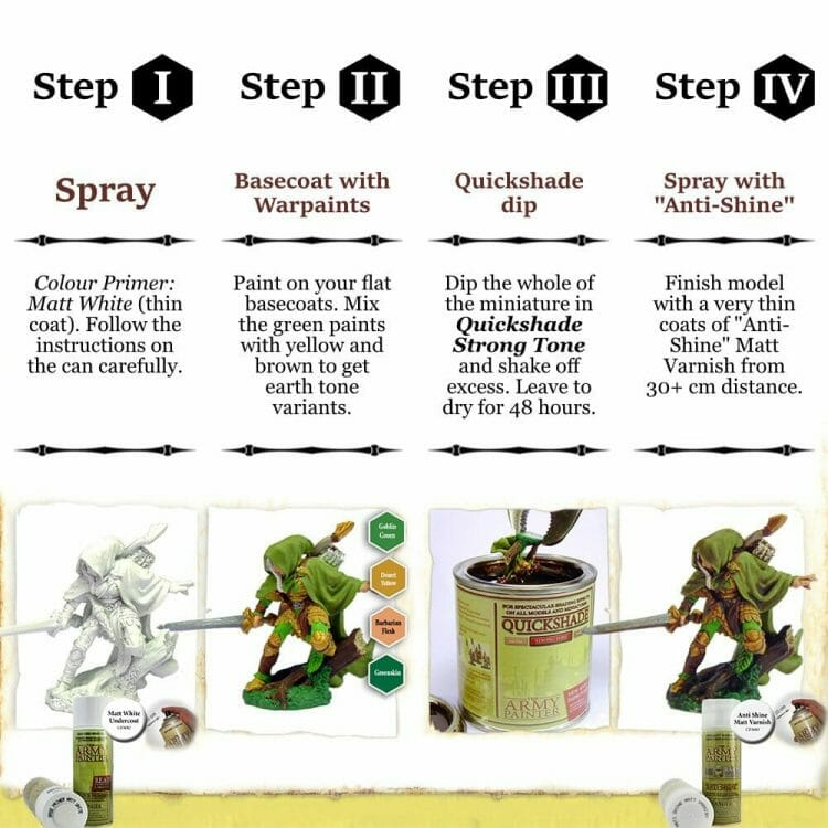 3 Ways to Speed Paint Miniatures and Models (Tips and Tools) - Army Painter Quickshade method for speed painting models