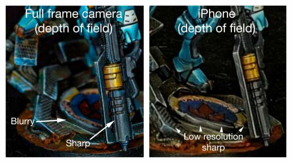 Smartphone Vs Camera for Miniature Photography - Best Camera for Miniature Photography: Smartphone vs Camera – how to take better pictures of miniatures and models – smartphone or camera for miniature photography – take better miniature photos with your smartphone – a comparison between smartphone and camera photos of models and miniatures – wargaming photography - Dof cropped image comparison