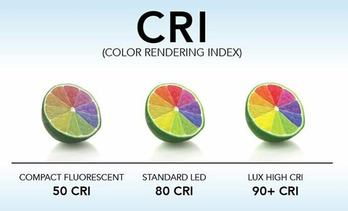 Best LED Ring Lights for Miniature Photography - good lights for photographing miniatures - best lights for taking better pictures of models and miniatures - ring light review for painting miniatures - photography tips for lighting miniatures and models - CRI color rendering index