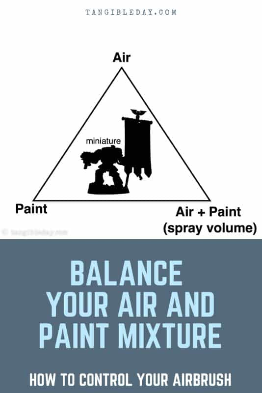 Complete guide to airbrushing miniatures and models - painting miniatures with airbrushes- double action airbrush - balance air and paint mixture for double action airbrush control