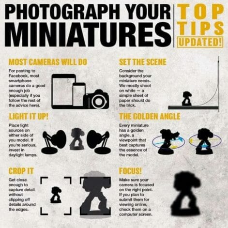 Best Lightbox for Miniature and Model Photography (Top 5 Reviewed and Tips)  - photograph your miniatures
