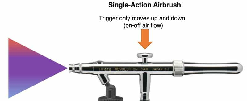 Single action airbrush - complete guide to airbrushing miniatures and models