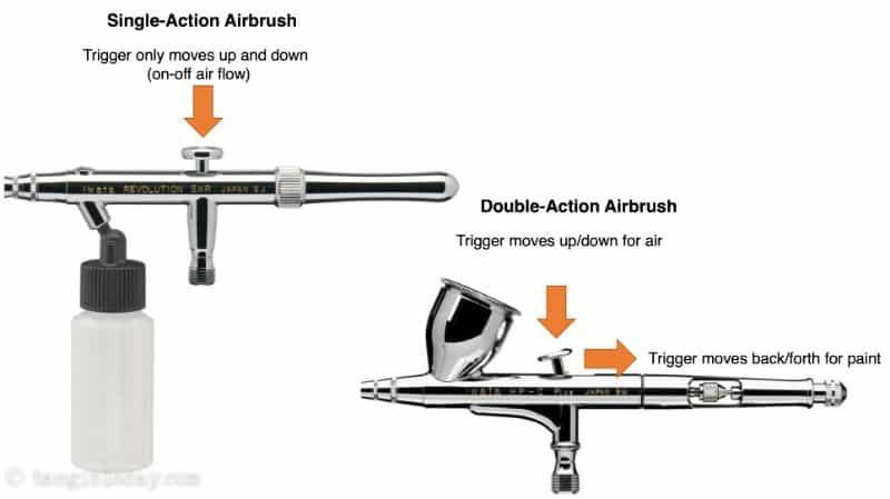 Miniature painters, 2 types of airbrushes for painting miniatures  - complete guide to airbrushing miniatures
